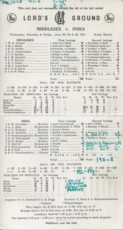 MIDDLESEX V INDIA 1971 CRICKET SCORECARD