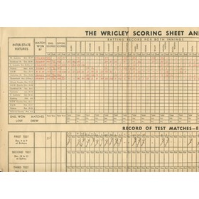 ENGLAND 1936-37 (TOUR OF AUSTRALIA) - SCORING CHART