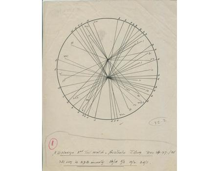 DUDLEY NOURSE 1935 (SOUTH AFRICA V AUSTRALIA) - RADIAL SCORE CHART OF HIS 231 BY BILL FERGUSON
